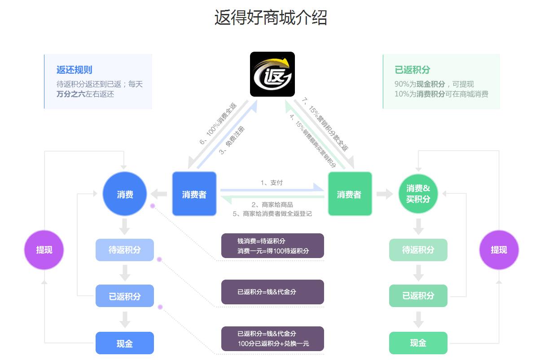 长沙电商网站建设公司
